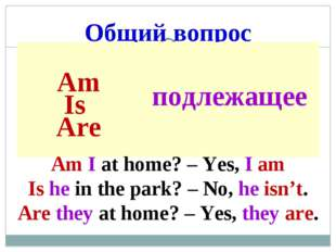 Общий вопрос Am I at home? – Yes, I am Is he in the park? – No, he isn't. Are