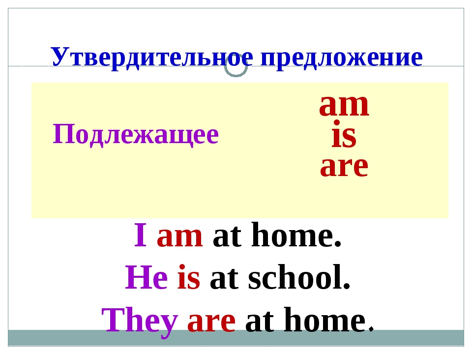 Утвердительное предложение I am at home. He is at school. They are at home. П...