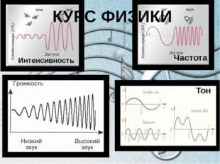 КУРС ФИЗИКИ Интенсивность Частота Тон