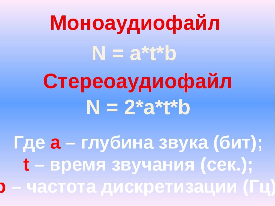 Моноаудиофайл Стереоаудиофайл N = a*t*b N = 2*a*t*b Где a – глубина звука (би...