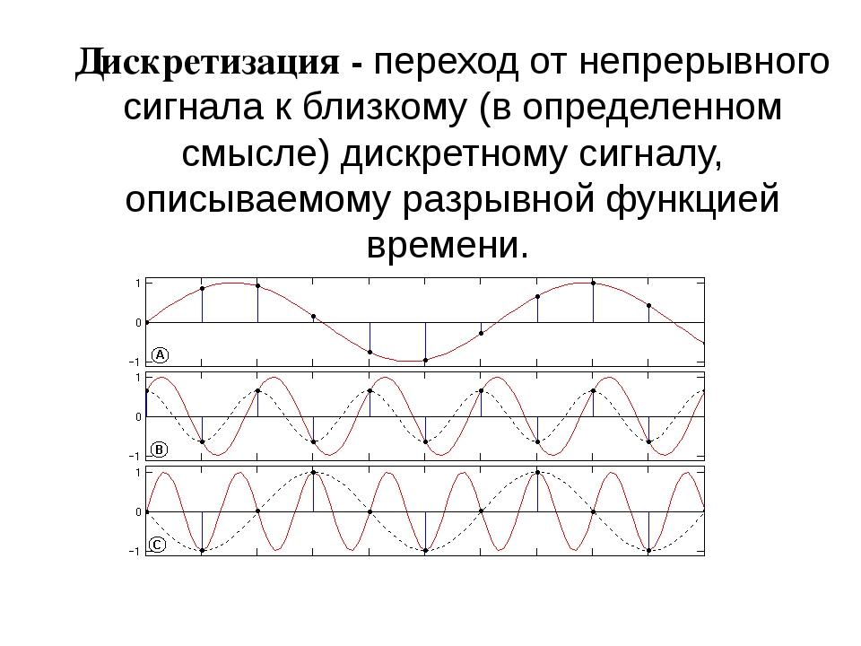 Дискретизация - переход от непрерывного сигнала к близкому (вопределенном см...