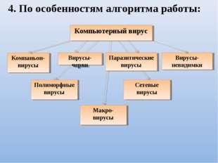 4. По особенностям алгоритма работы: