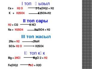 І топ Қызыл ІІ топ сары ІІІ топ жасыл Ca + H2 O 2 Ca(OН)2 + H2 К + Н2SO4 K2SO