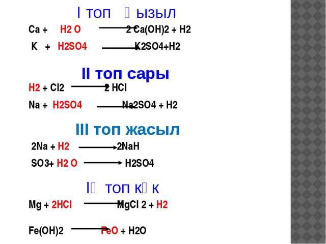 І топ Қызыл ІІ топ сары ІІІ топ жасыл Ca + H2 O 2 Ca(OН)2 + H2 К + Н2SO4 K2SO...