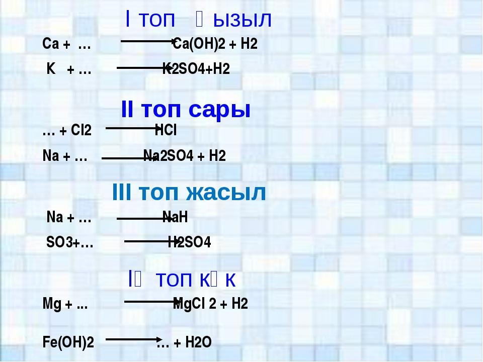 І топ Қызыл ІІ топ сары ІІІ топ жасыл Ca + … Ca(OН)2 + H2 К + … K2SO4+H2 … +...