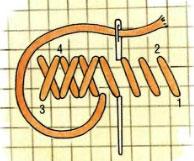 вышивка удлиненным крестиком