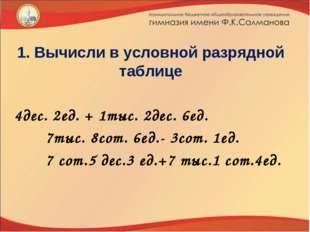 1. Вычисли в условной разрядной таблице 4дес. 2ед. + 1тыс. 2дес. 6ед. 7тыс. 8