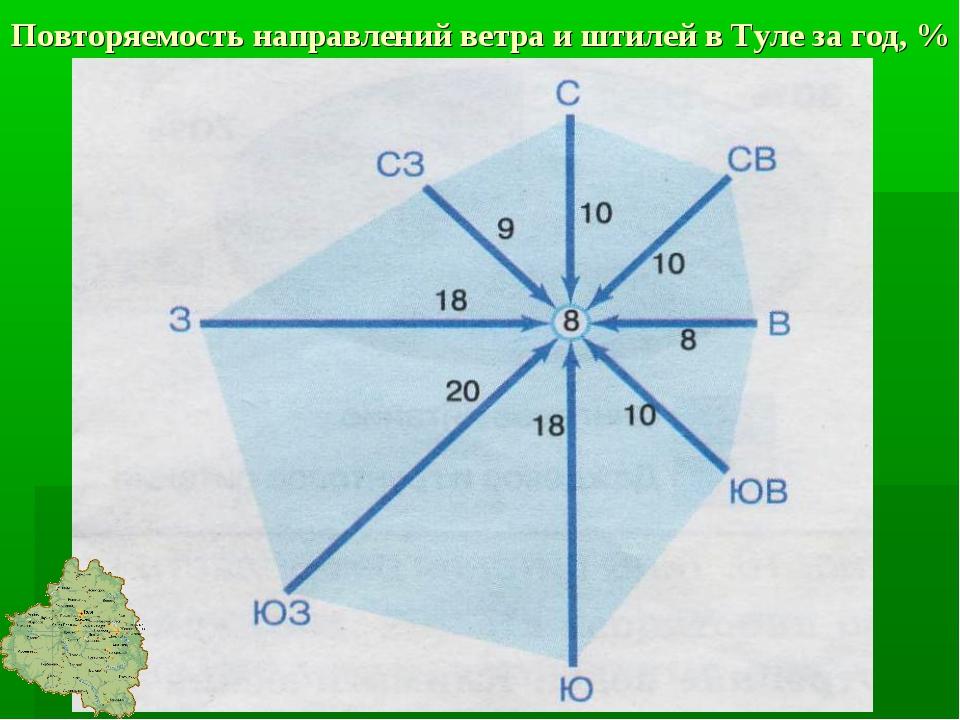 Повторяемость направлений ветра и штилей в Туле за год, %