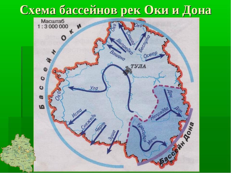 Схема бассейнов рек Оки и Дона