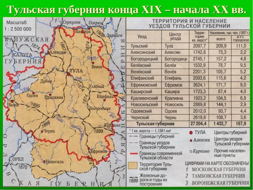 Тульская губерния конца XIX – начала XX вв.