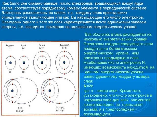 Как было уже сказано раньше, число электронов, вращающихся вокруг ядра атома...