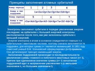 Принципы заполнения атомных орбиталей Электроны заполняют орбитали в порядке