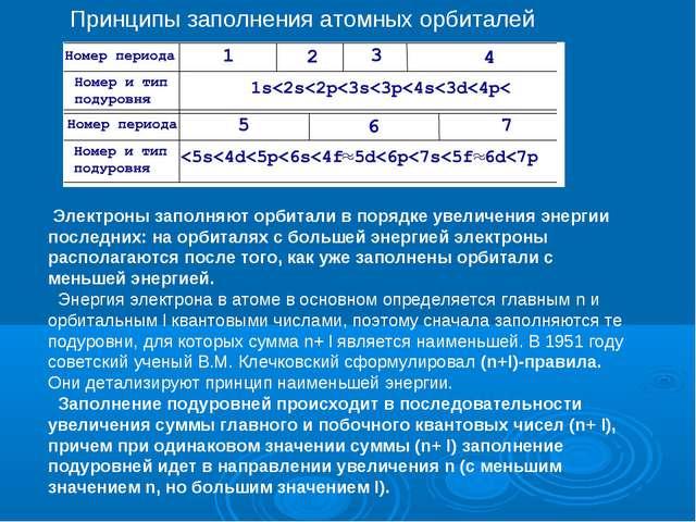 Принципы заполнения атомных орбиталей Электроны заполняют орбитали в порядке...