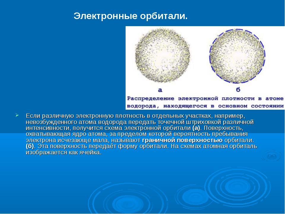 Если различную электронную плотность в отдельных участках, например, невозбуж...