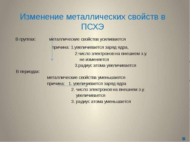 Изменение металлических свойств в ПСХЭ В группах: металлические свойства усил...