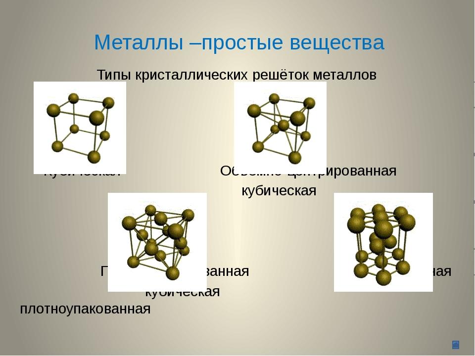 Металлы –простые вещества Типы кристаллических решёток металлов Кубическая Об...