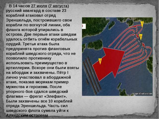 . В 14 часов27 июля(7 августа) русский авангард в составе 23 кораблей атак...