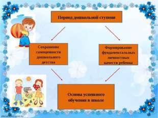 Период дошкольной ступени Сохранение самоценности дошкольного детства Формиро