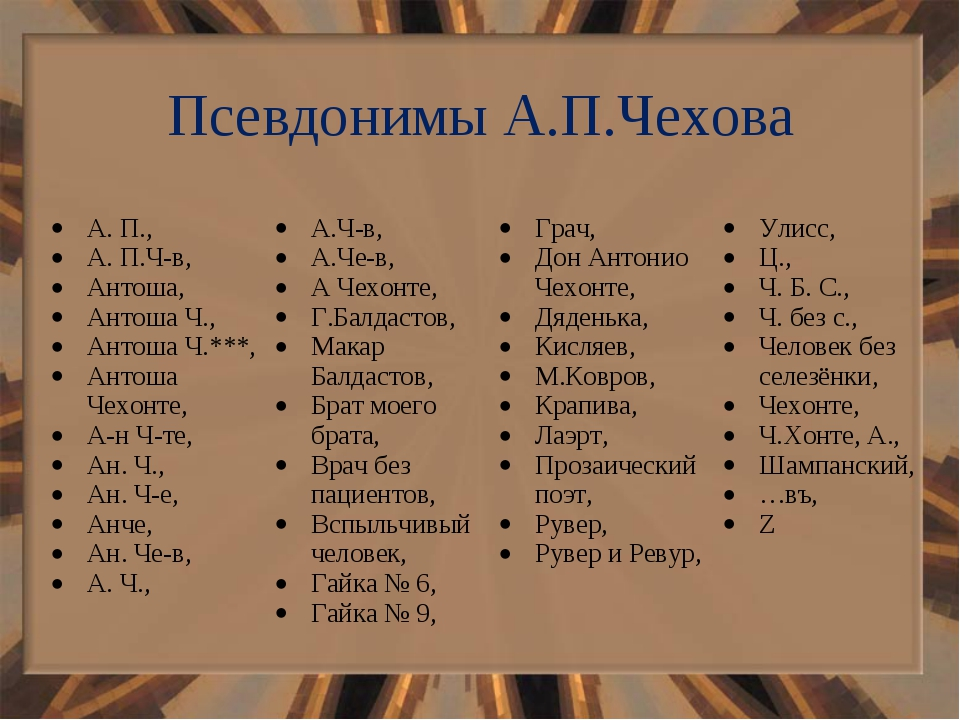 Псевдонимы А.П.Чехова А. П., А. П.Ч-в, Антоша, Антоша Ч., Антоша Ч.***, Антош...