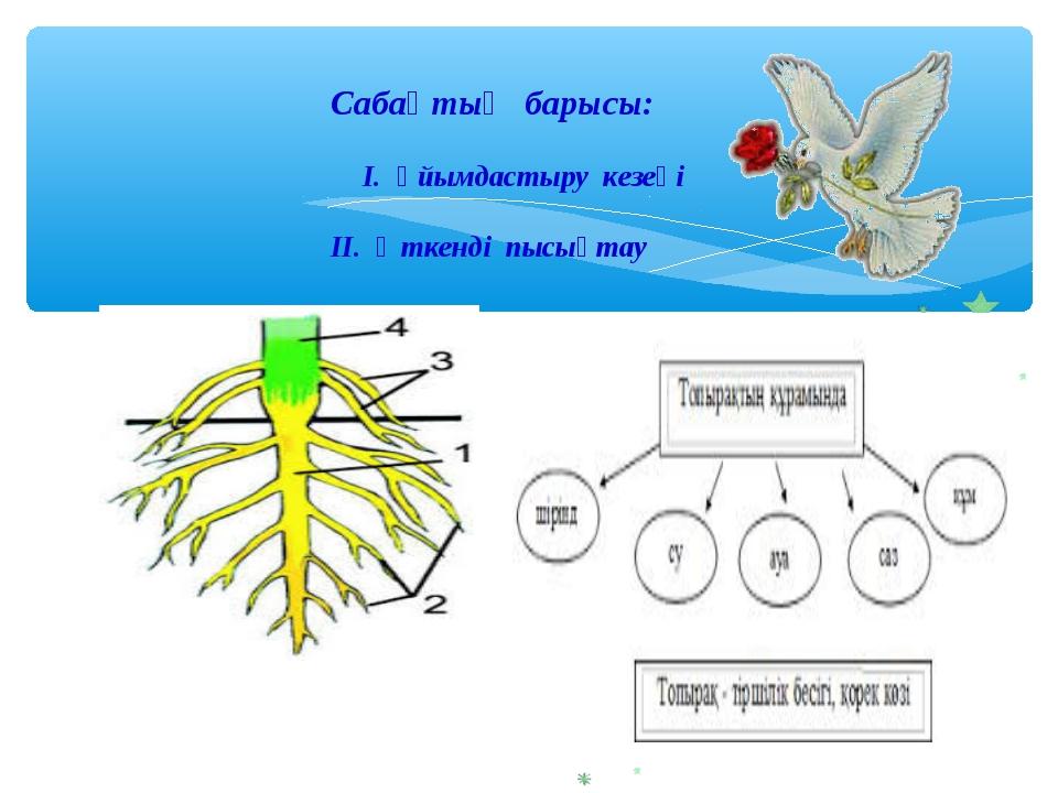 Сабақтың барысы: І. Ұйымдастыру кезеңі ІІ. Өткенді пысықтау