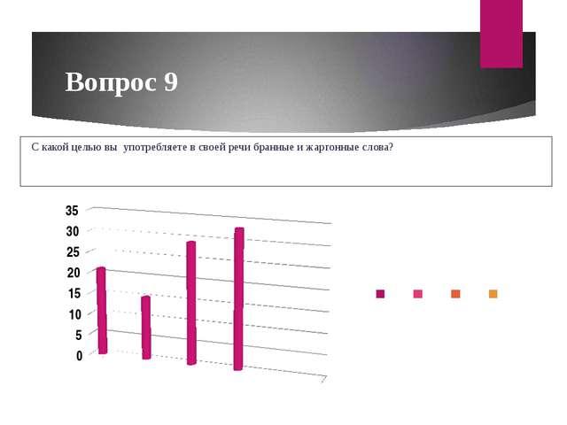 Вопрос 9 С какой целью вы употребляете в своей речи бранные и жаргонные слова?