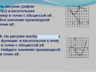 5. На рисунке график y =f(x) и касательная к нему в точке с абсциссой x0 . Н