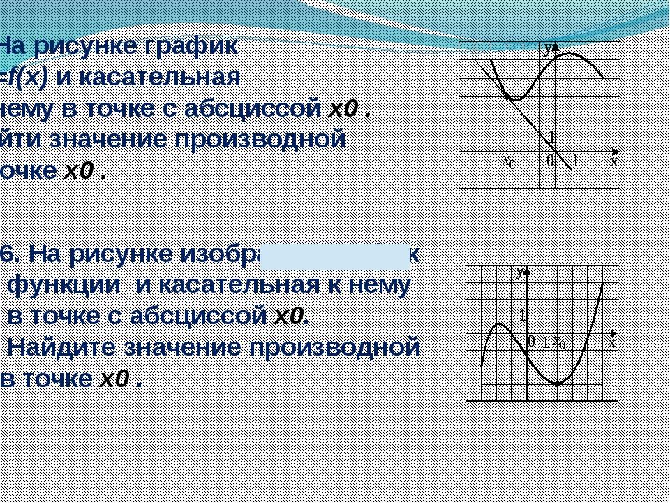5. На рисунке график y =f(x) и касательная к нему в точке с абсциссой x0 . Н...