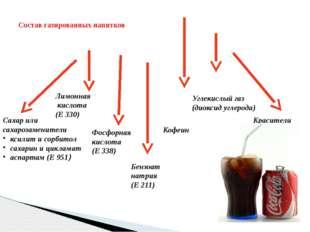 Состав газированных напитков Сахар или сахарозаменители ксилит и сорбитол са