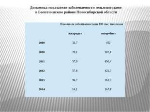Динамика показателя заболеваемости гельминтозами в Болотнинском районе Новоси
