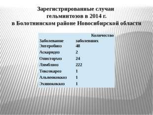 Зарегистрированные случаи гельминтозов в 2014 г. в Болотнинском районе Новоси