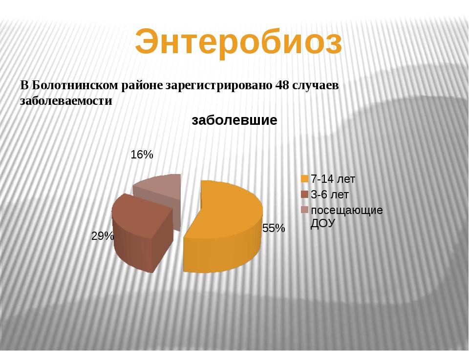 Энтеробиоз В Болотнинском районе зарегистрировано 48 случаев заболеваемости