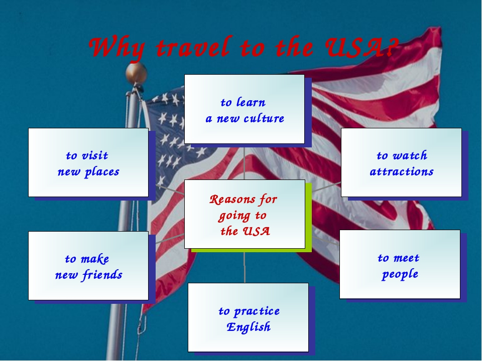 Why travel to the USA?