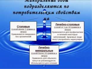 Минеральные воды подразделяются по потребительским свойствам на Столовые (сол