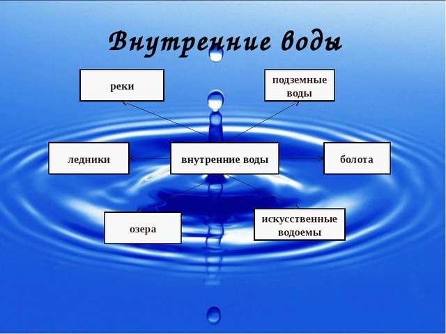 Внутренние воды внутренние воды подземные воды ледники реки озера болота иску...