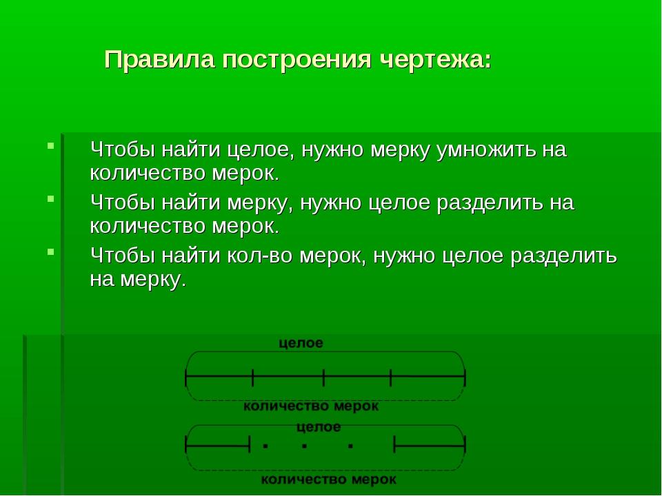 Правила построения чертежа: Чтобы найти целое, нужно мерку умножить на колич...