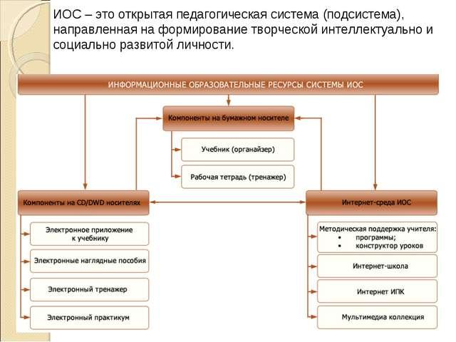 ИОС – этооткрытая педагогическая система (подсистема), направленная наформи...