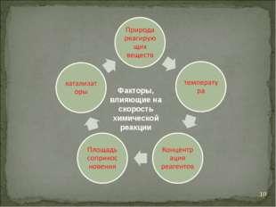 * Факторы, влияющие на скорость химической реакции
