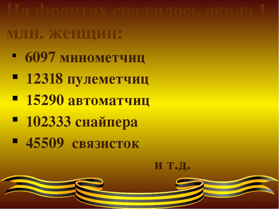 На фронтах сражалось около 1 млн. женщин: 6097 минометчиц 12318 пулеметчиц 15...