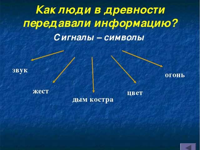 Как люди в древности передавали информацию? Сигналы – символы звук жест дым к...