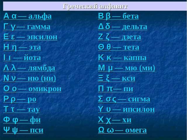 Греческий алфавит Α α — альфаΒ β — бета Γ γ — гаммаΔ δ — дельта Ε ε — эпси...