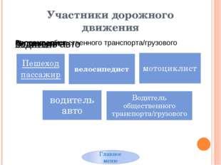 Главное меню 1. Правила дорожного движения 1.1 участники дорожного движения 1
