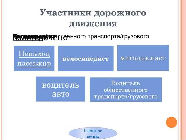Главное меню 1. Правила дорожного движения 1.1 участники дорожного движения 1...