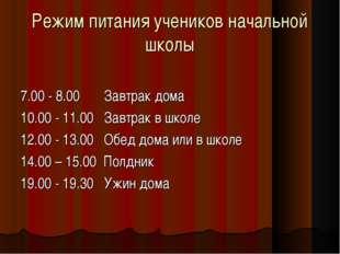 Режим питания учеников начальной школы 7.00 - 8.00 Завтрак дома 10.00 - 11.0