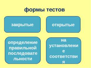 формы тестов закрытые определение правильной последовательности открытые на у