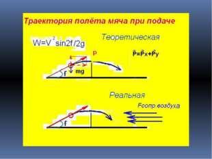 Траектория мяча зависит от угла выпуска, массы мяча и силы сопротивления воз