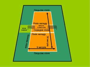 ЗОНА ЗАМІНИ 9 метрів 18 метрів Висота 2,24м/2,43м Лицьова лінія Бокова лінія