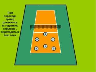 2 6 5 4 3 1 При переході, гравці рухаючись за годинник. стрілкою , переходять