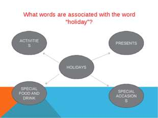 SPECIAL ACCASIONS SPECIAL FOOD AND DRINK PRESENTS ACTIVITIES HOLIDAYS What wo