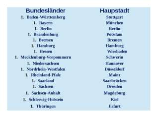 Bundesländer Haupstadt Baden-Württemberg Stuttgart Bayern München Berlin Ber