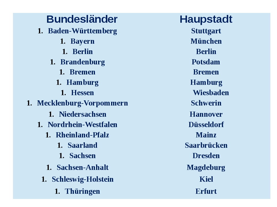 Bundesländer Haupstadt Baden-Württemberg Stuttgart Bayern München Berlin Ber...